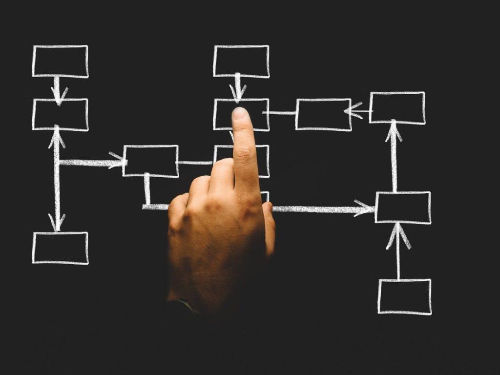 Plan d'action pour une stratégie digitale efficace